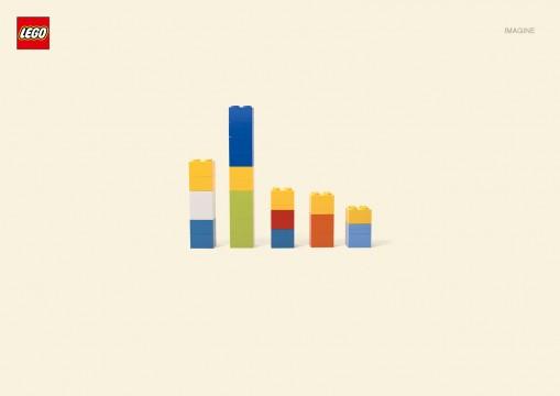 lego_the_simpsons_ibelieveinadv-509x360 LEGO | Jung von Matt