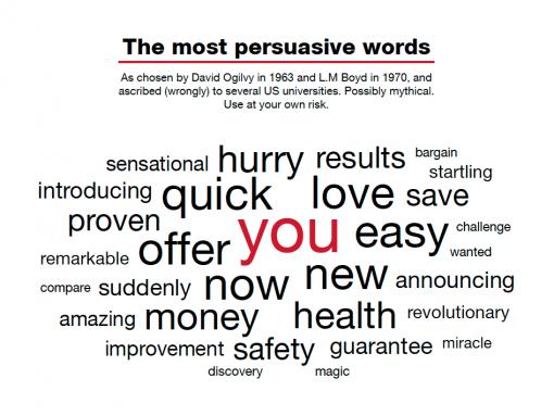 palavras-persuasivas-510x383 The most persuasive words