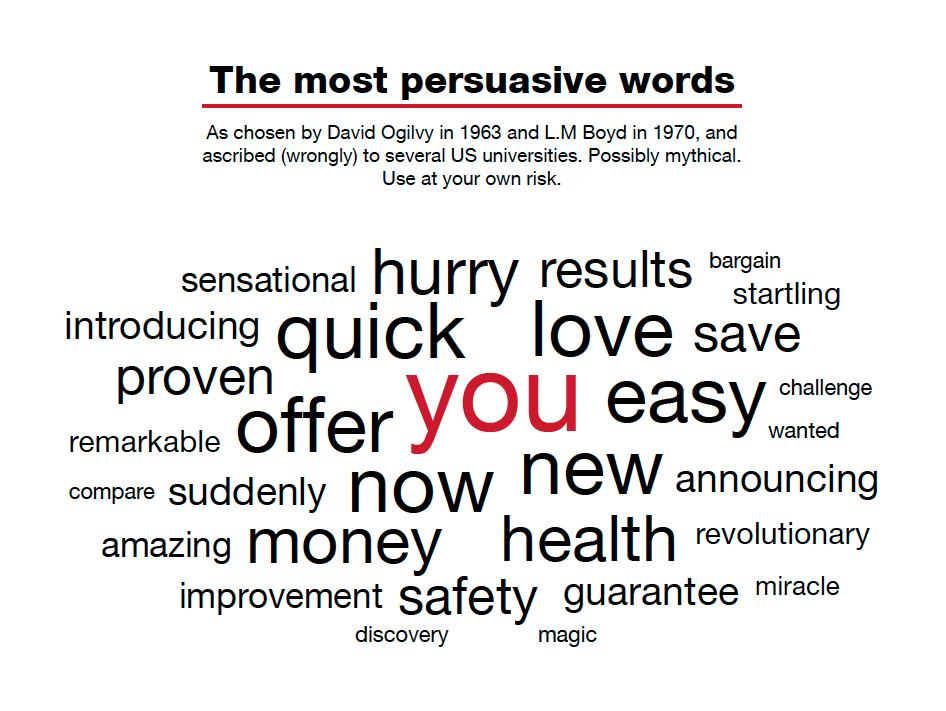 Redação Publicitária - The most persuasive words
