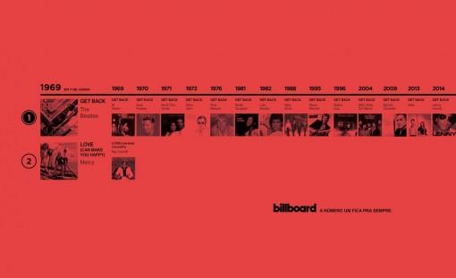 billboard-002
